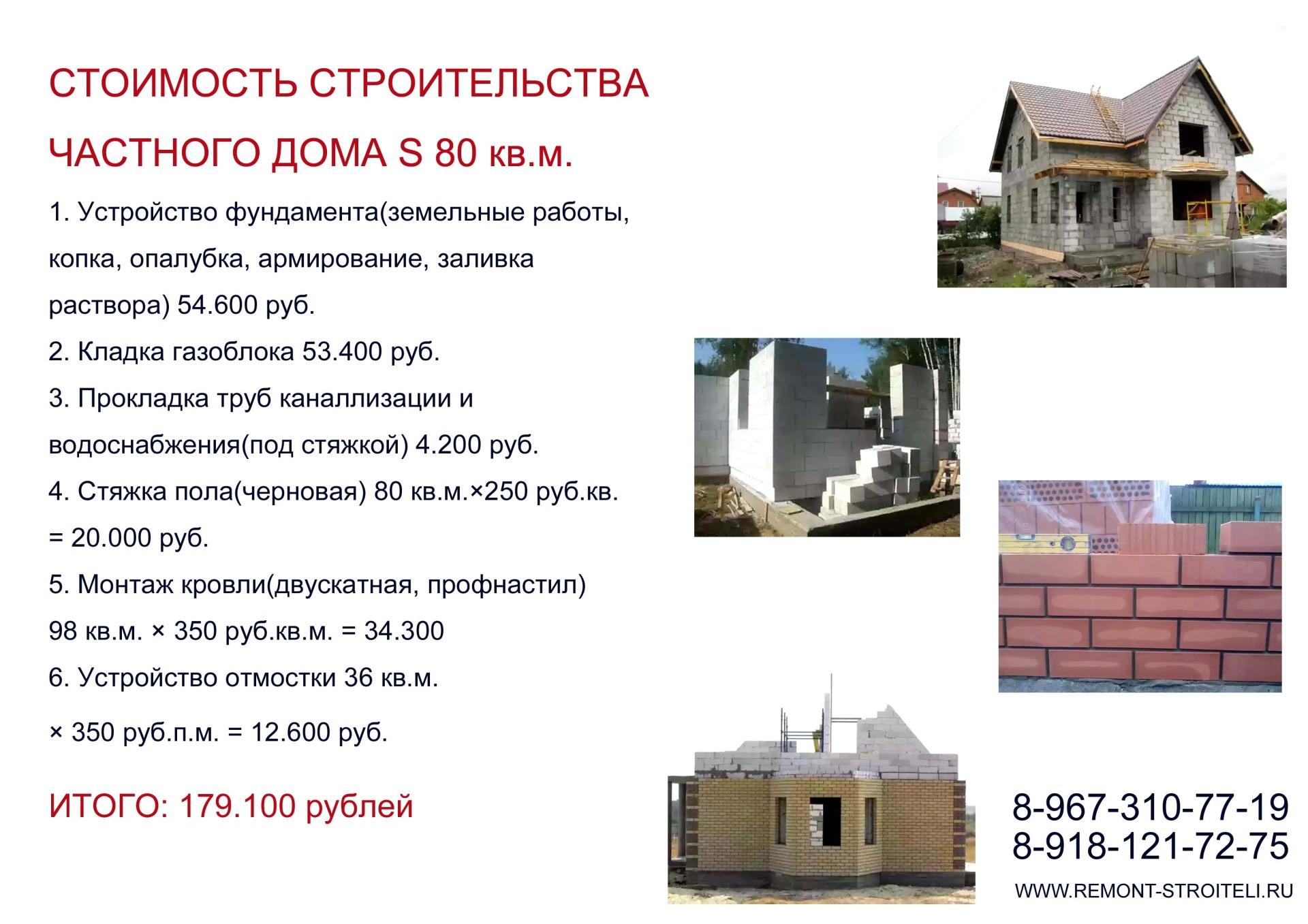 стоимость строительства - цены на дома - расценки услуг в кропоткине