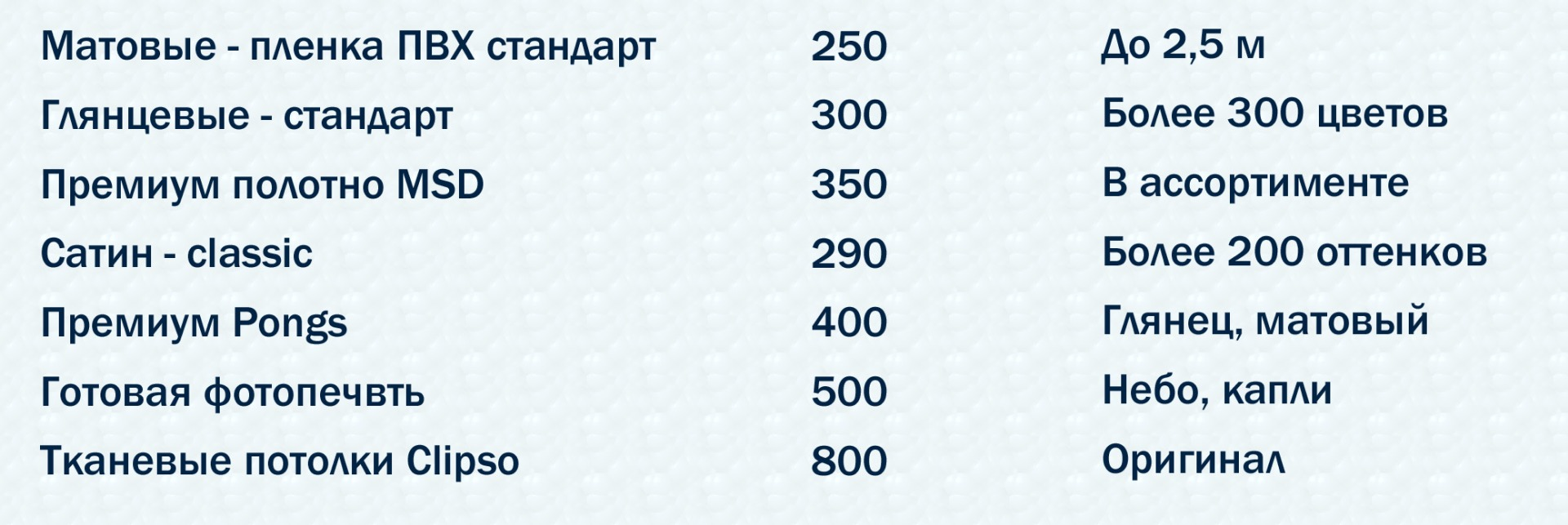 Установка натяжных потолков в Лабинске - цены
